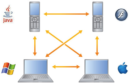flash lite_chat based software