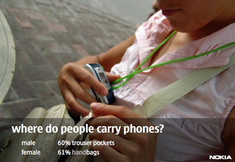 A Cross Cultural Study on Phone Carrying Wheres the Phone?