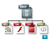 adobe device central cs4