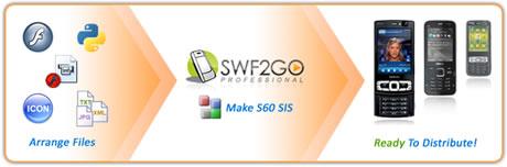 SWF2Go v2.0