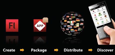 distributableplayer_workflow.jpg
