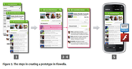 flowella-nokia.jpg